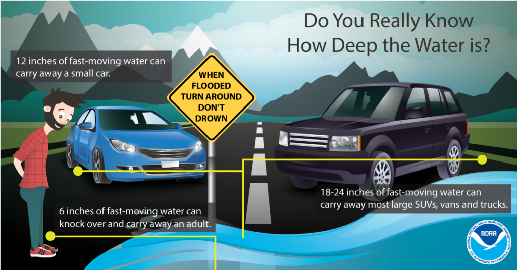 Click for flood safety info